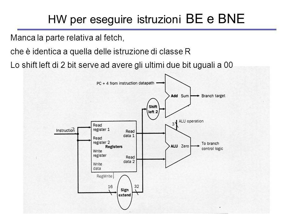 HW per eseguire istruzioni BE e BNE