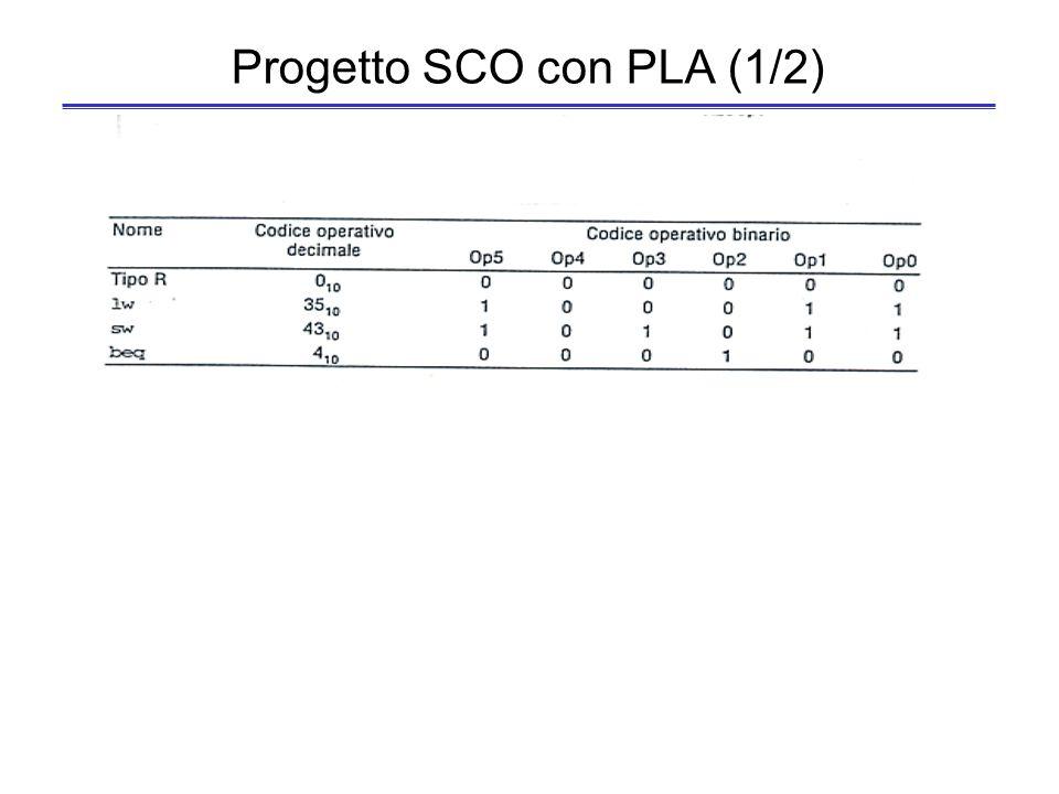 Progetto SCO con PLA (1/2)