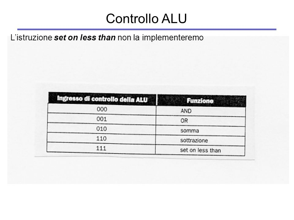 Controllo ALU L'istruzione set on less than non la implementeremo