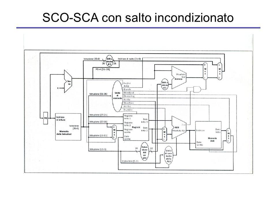 SCO-SCA con salto incondizionato