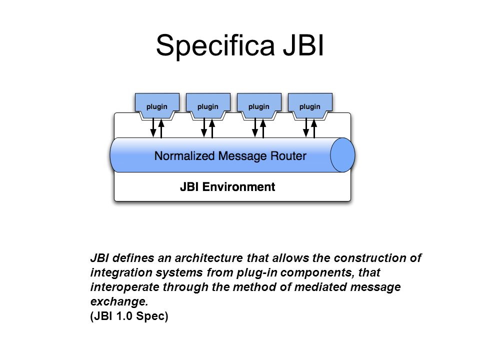 Specifica JBI JBI defines an architecture that allows the construction of. integration systems from plug-in components, that.
