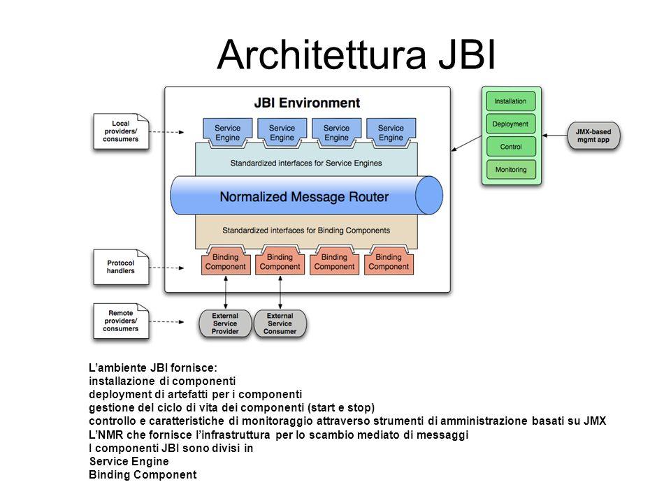 Architettura JBI L'ambiente JBI fornisce: installazione di componenti