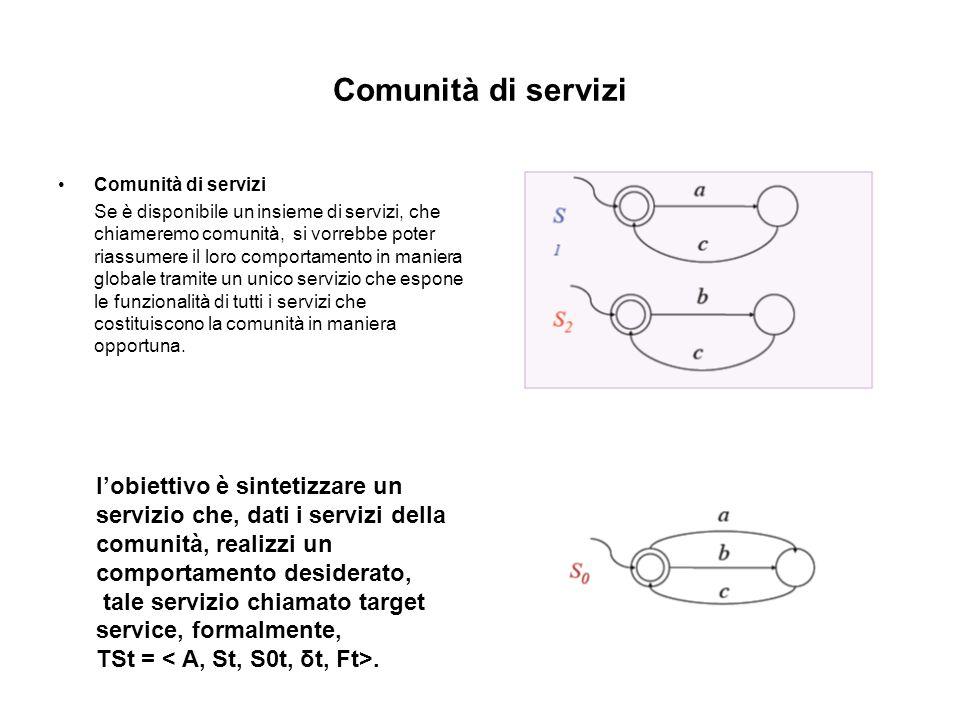 Comunità di servizi Comunità di servizi.