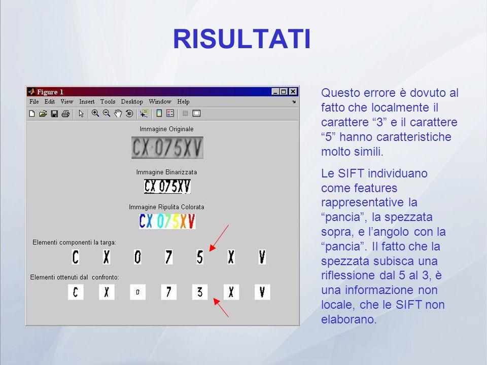 RISULTATIQuesto errore è dovuto al fatto che localmente il carattere 3 e il carattere 5 hanno caratteristiche molto simili.
