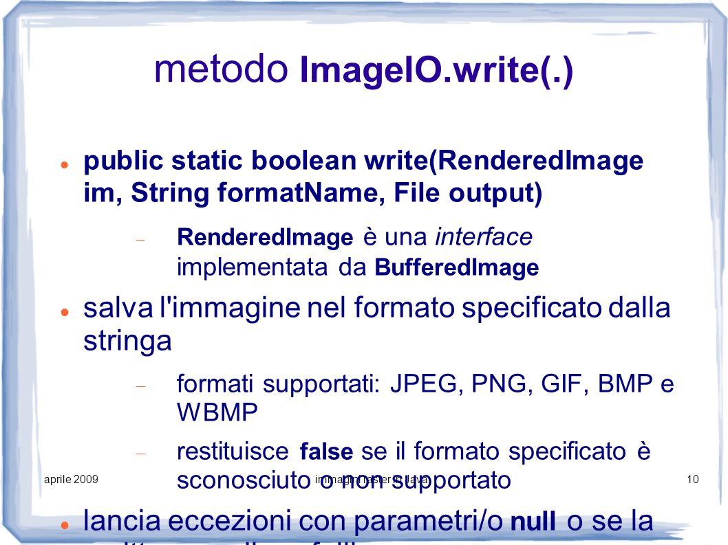 metodo ImageIO.write(.)