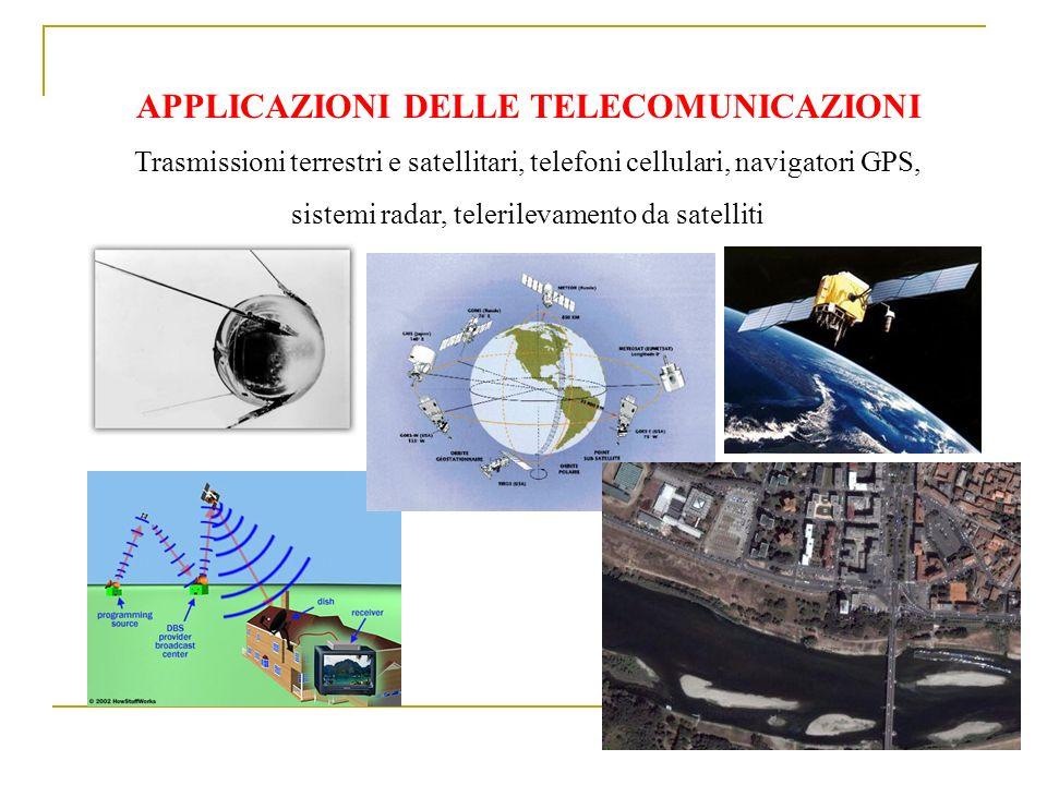 APPLICAZIONI DELLE TELECOMUNICAZIONI