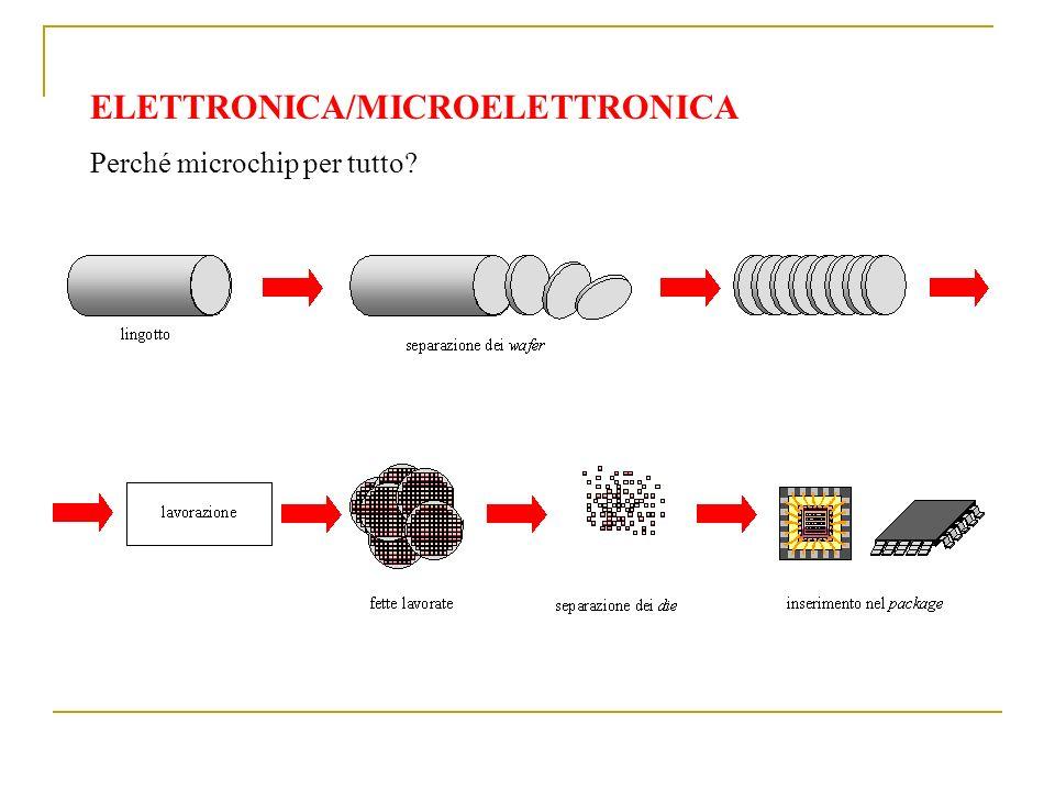 ELETTRONICA/MICROELETTRONICA