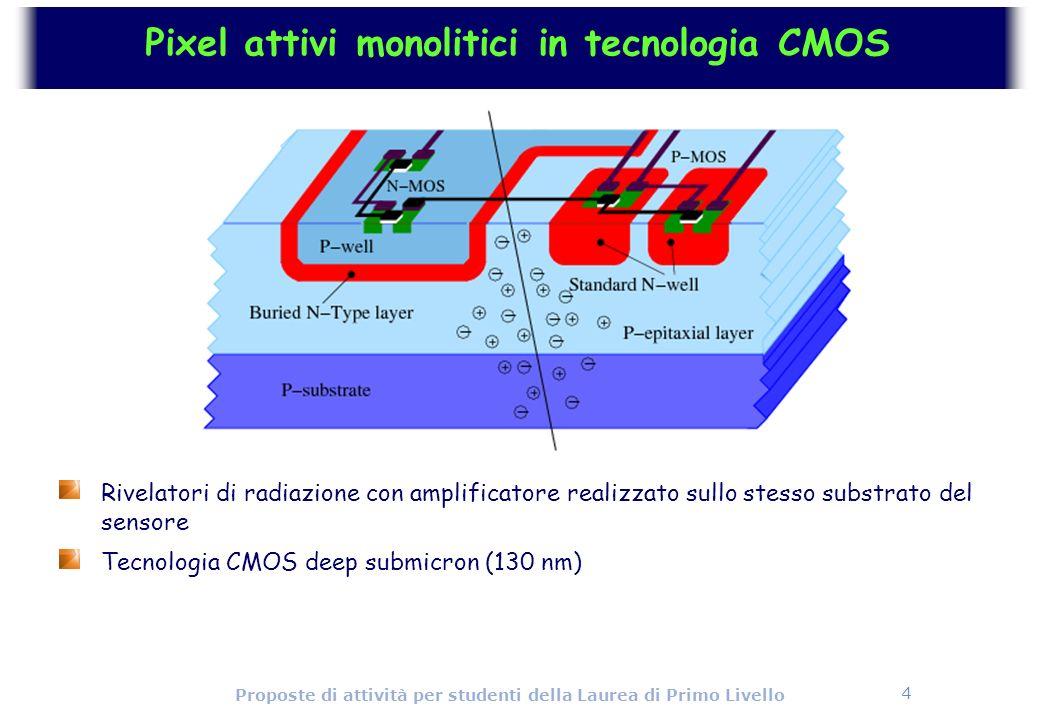Pixel attivi monolitici in tecnologia CMOS
