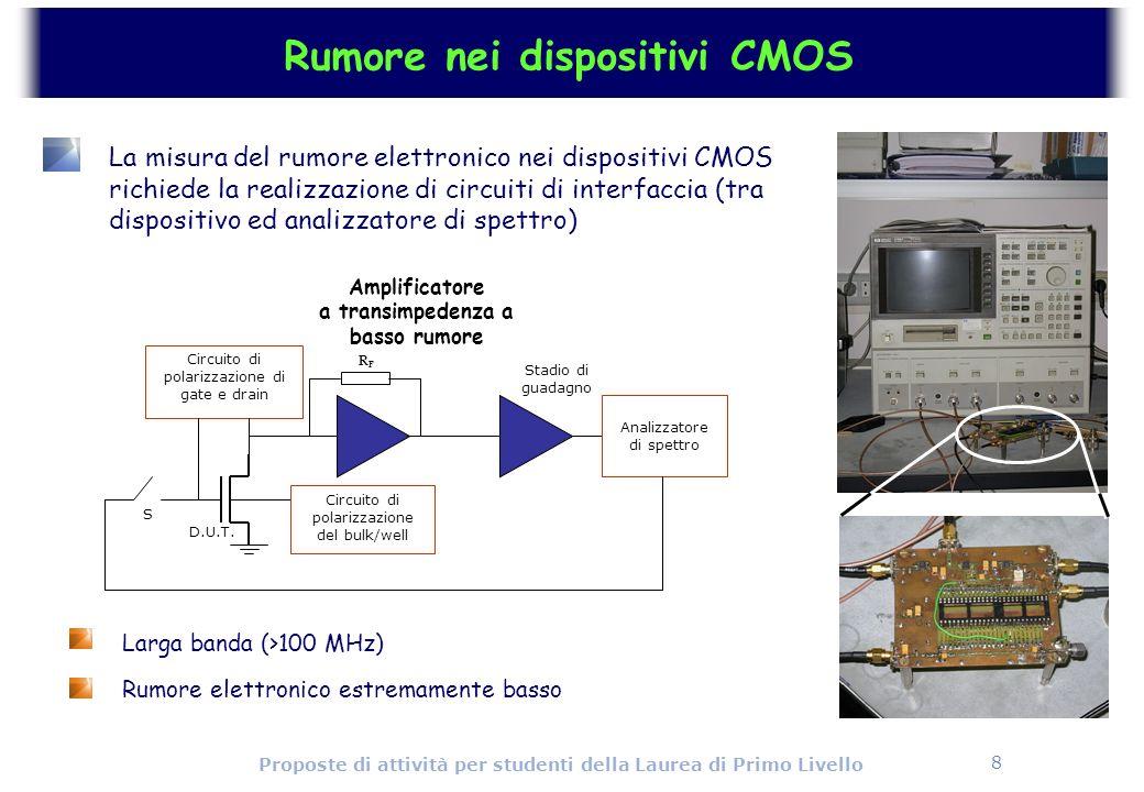 Rumore nei dispositivi CMOS