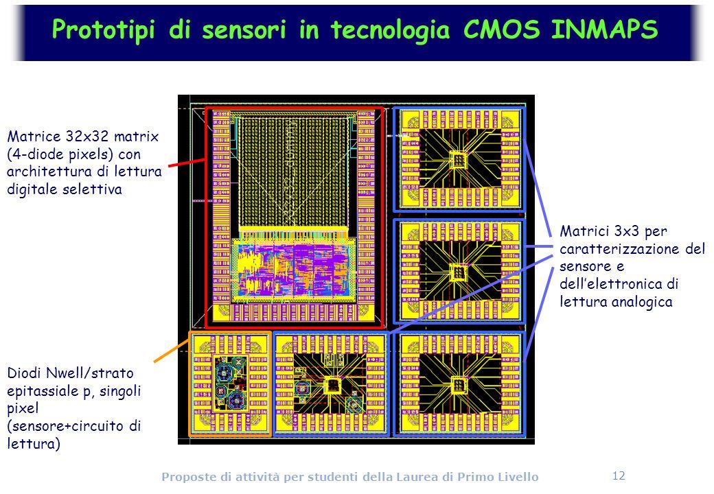 Prototipi di sensori in tecnologia CMOS INMAPS