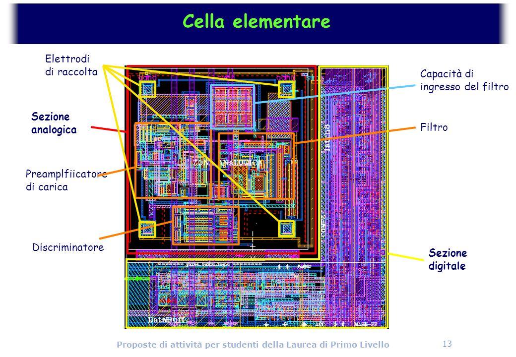 Cella elementare Elettrodi di raccolta Capacità di ingresso del filtro
