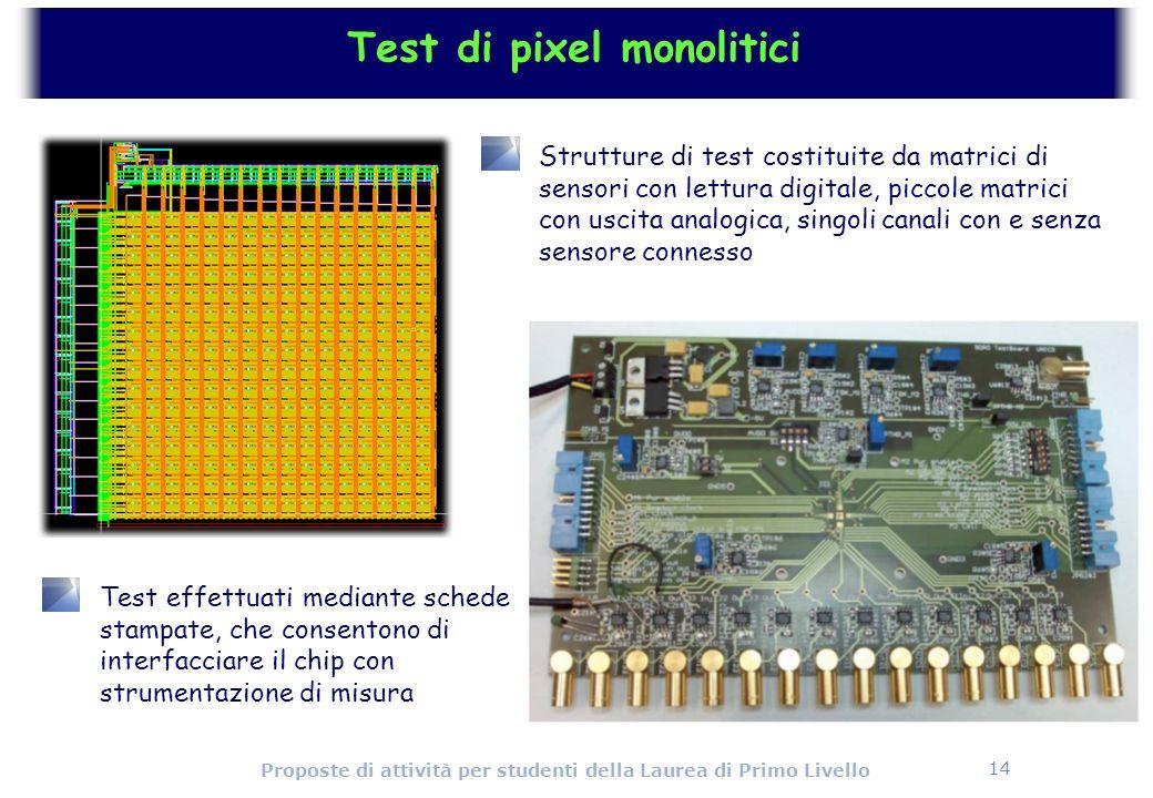 Test di pixel monolitici