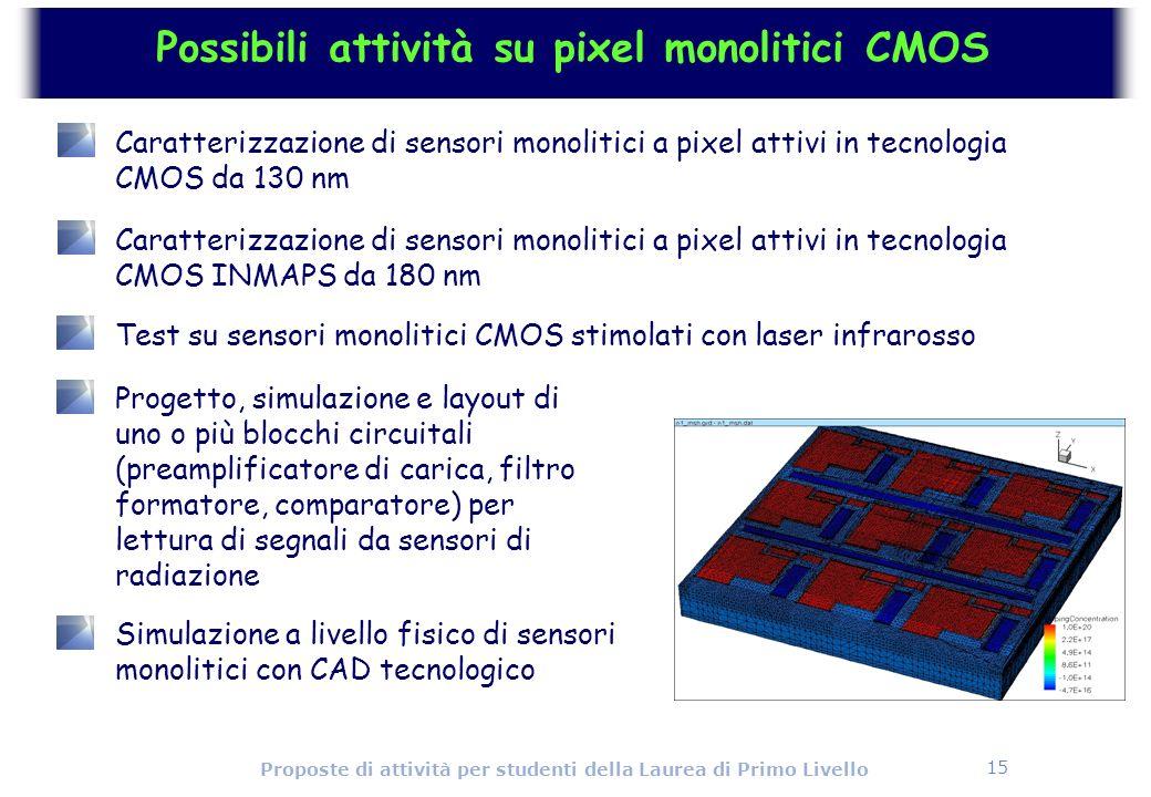 Possibili attività su pixel monolitici CMOS