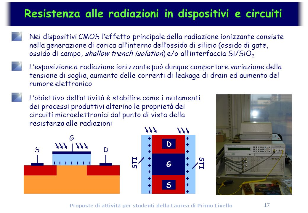 Resistenza alle radiazioni in dispositivi e circuiti