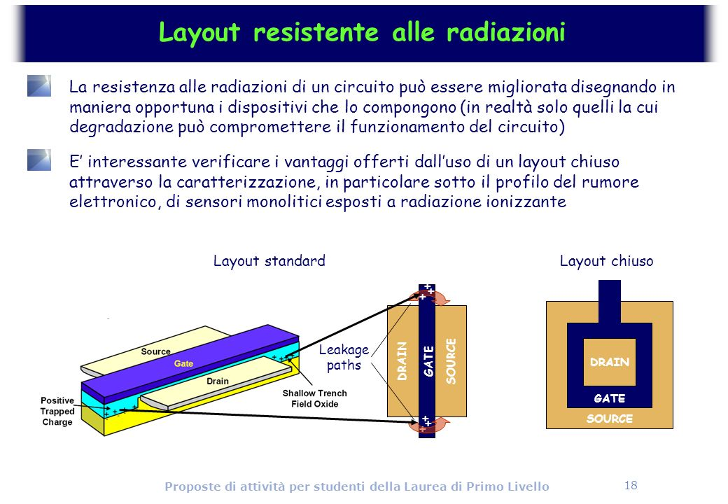Layout resistente alle radiazioni