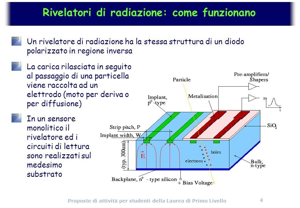 Rivelatori di radiazione: come funzionano