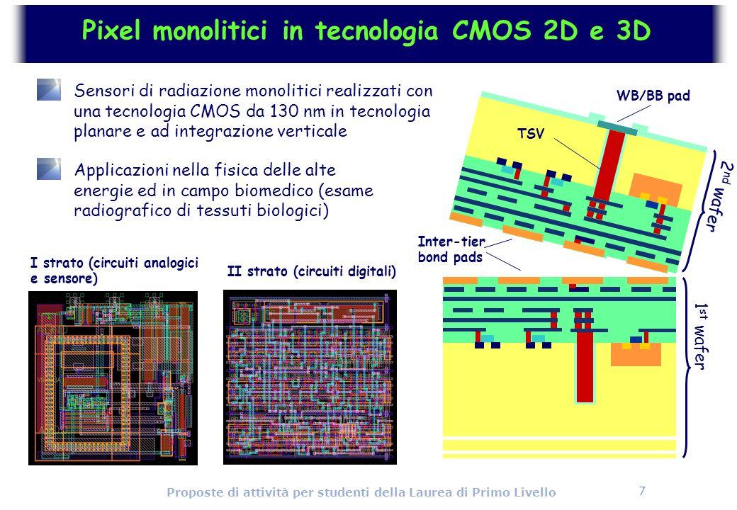 Pixel monolitici in tecnologia CMOS 2D e 3D