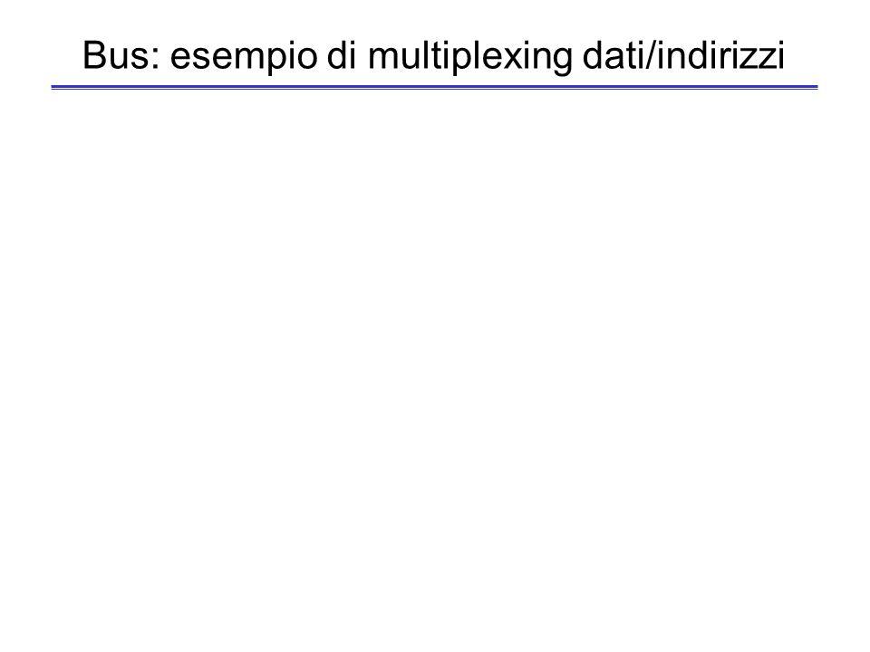 Bus: esempio di multiplexing dati/indirizzi