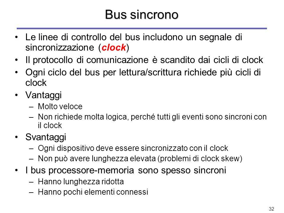 Bus sincrono Le linee di controllo del bus includono un segnale di sincronizzazione (clock)