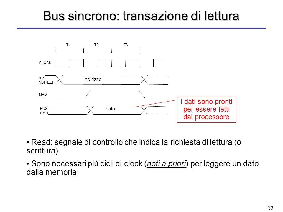Bus sincrono: transazione di lettura