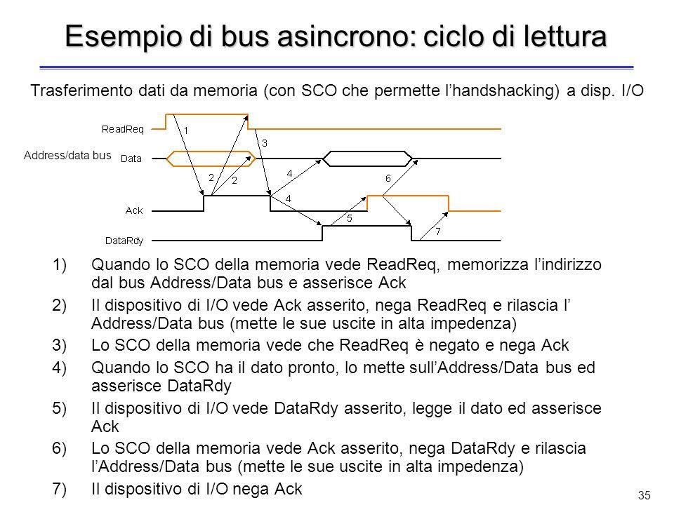 Esempio di bus asincrono: ciclo di lettura