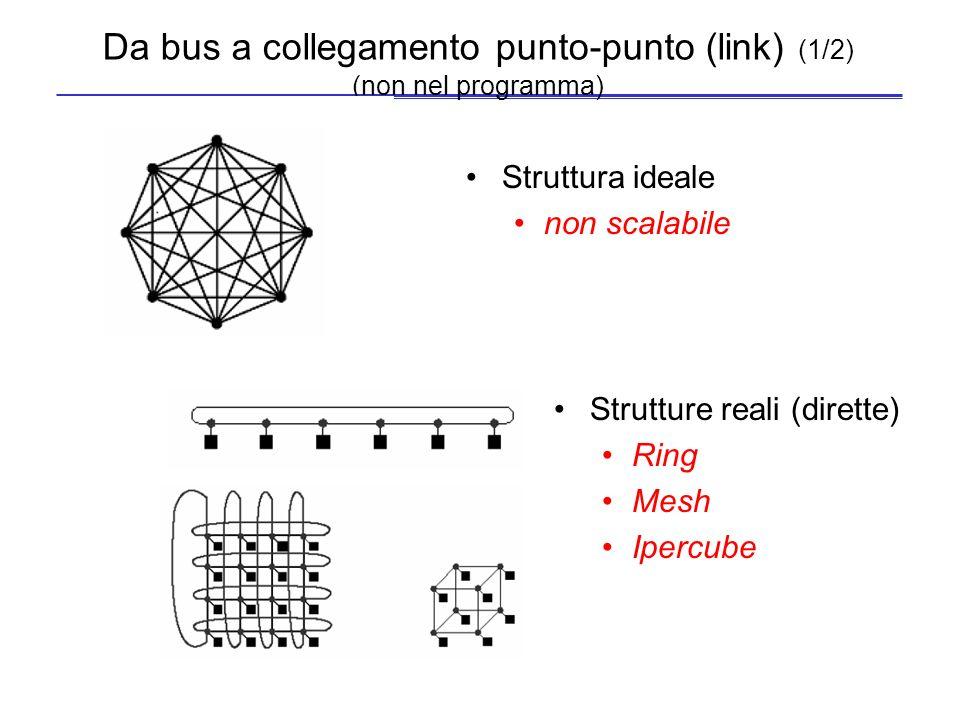 Da bus a collegamento punto-punto (link) (1/2) (non nel programma)