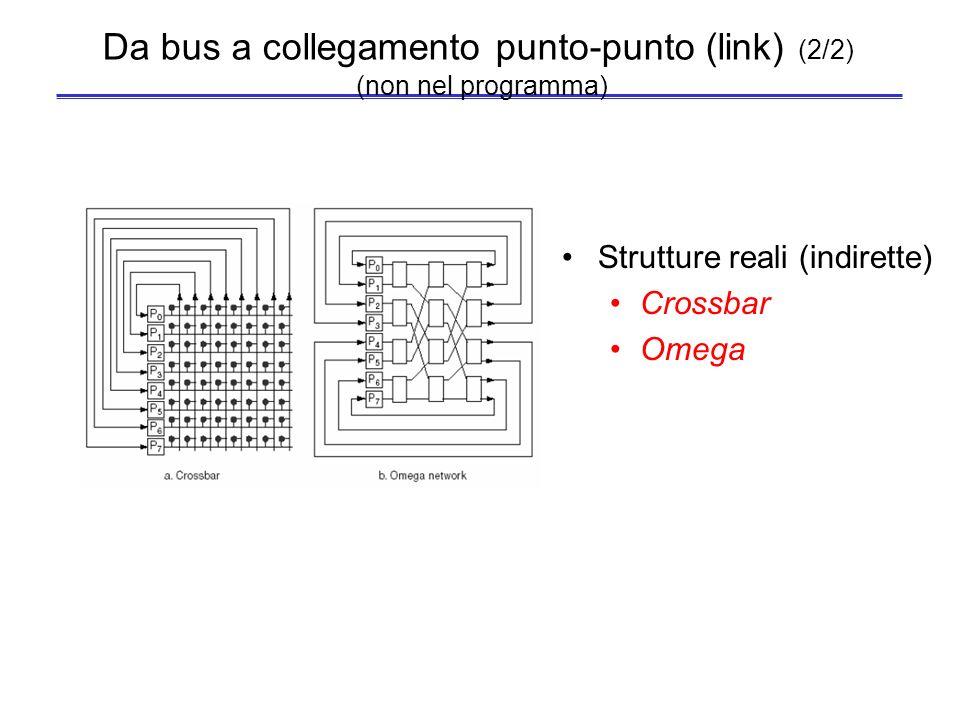 Da bus a collegamento punto-punto (link) (2/2) (non nel programma)