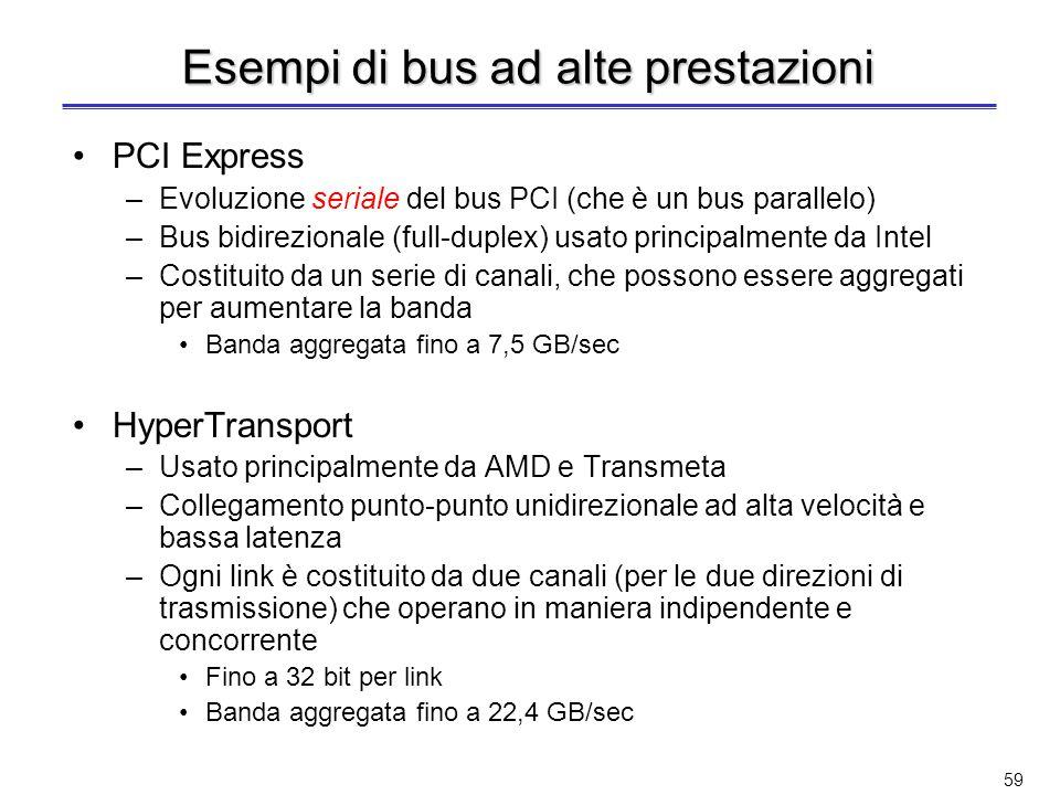 Esempi di bus ad alte prestazioni