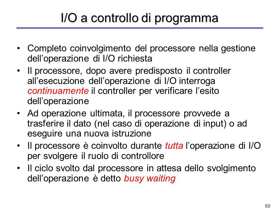 I/O a controllo di programma