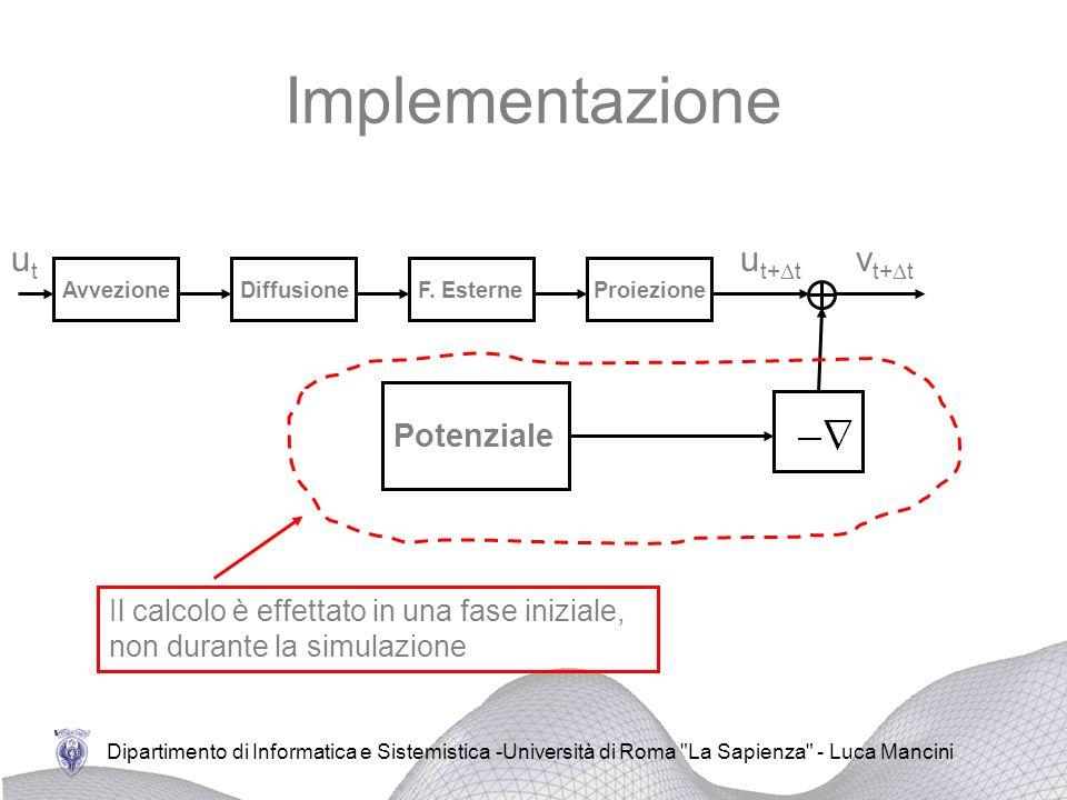 Implementazione ut vt+Dt ut+Dt Potenziale