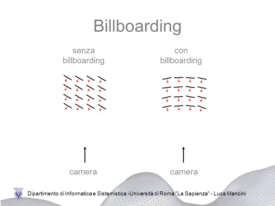 Billboarding senza billboarding con billboarding camera camera