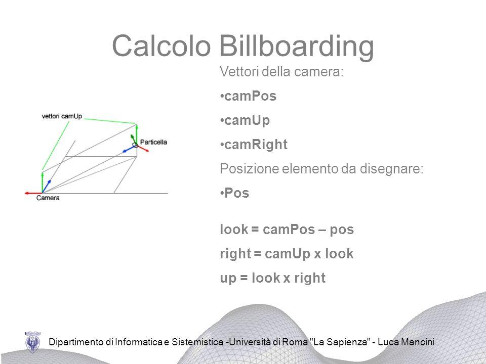 Calcolo Billboarding Vettori della camera: camPos camUp camRight