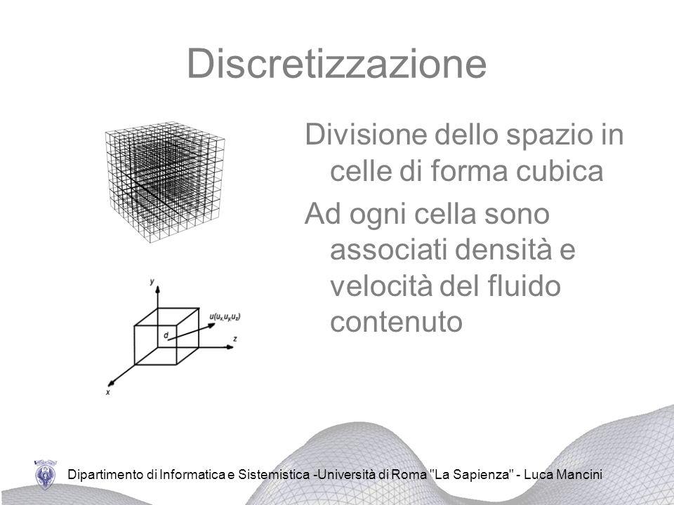 Discretizzazione Divisione dello spazio in celle di forma cubica
