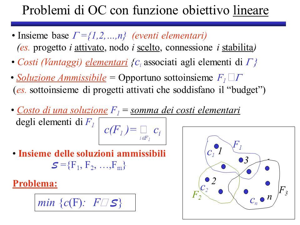 Problemi di OC con funzione obiettivo lineare
