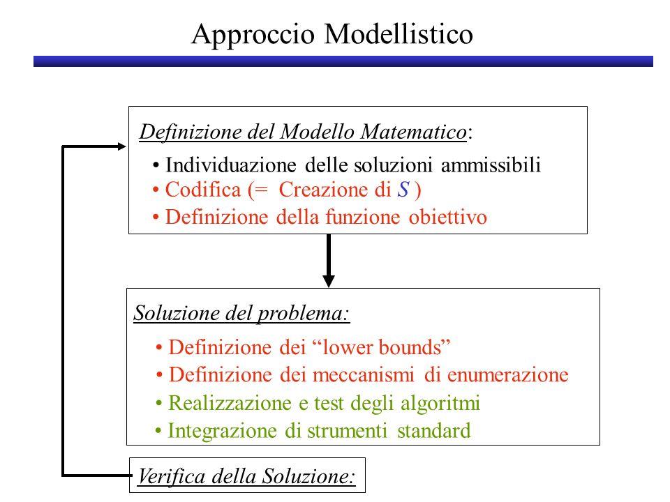 Approccio Modellistico