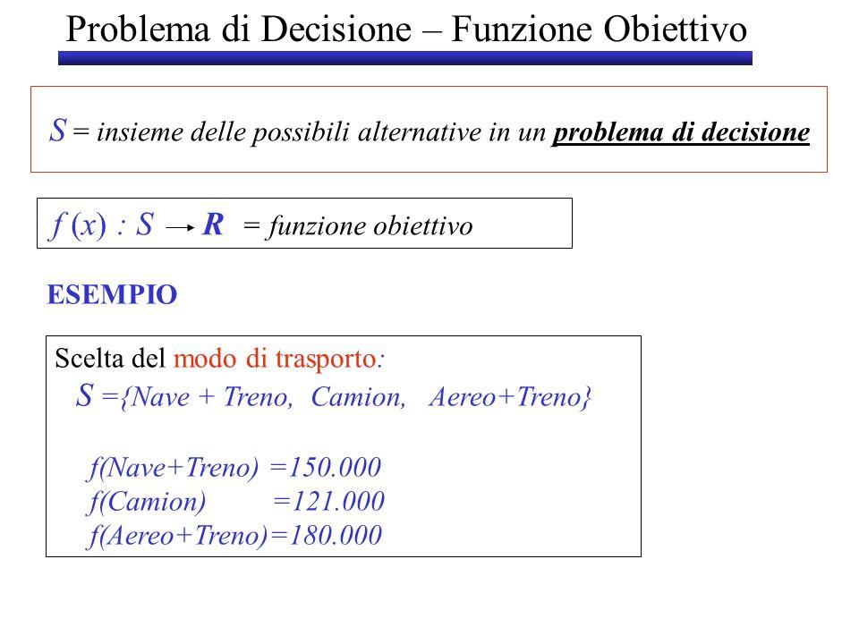 Problema di Decisione – Funzione Obiettivo