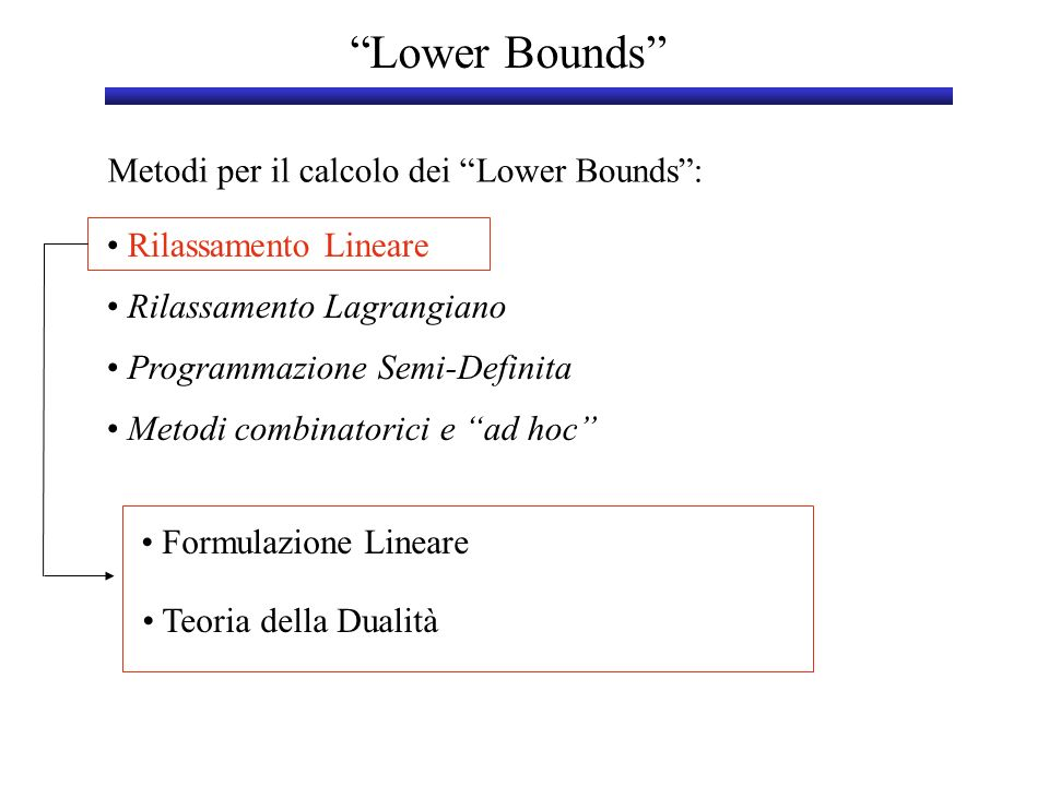 Lower Bounds Metodi per il calcolo dei Lower Bounds :