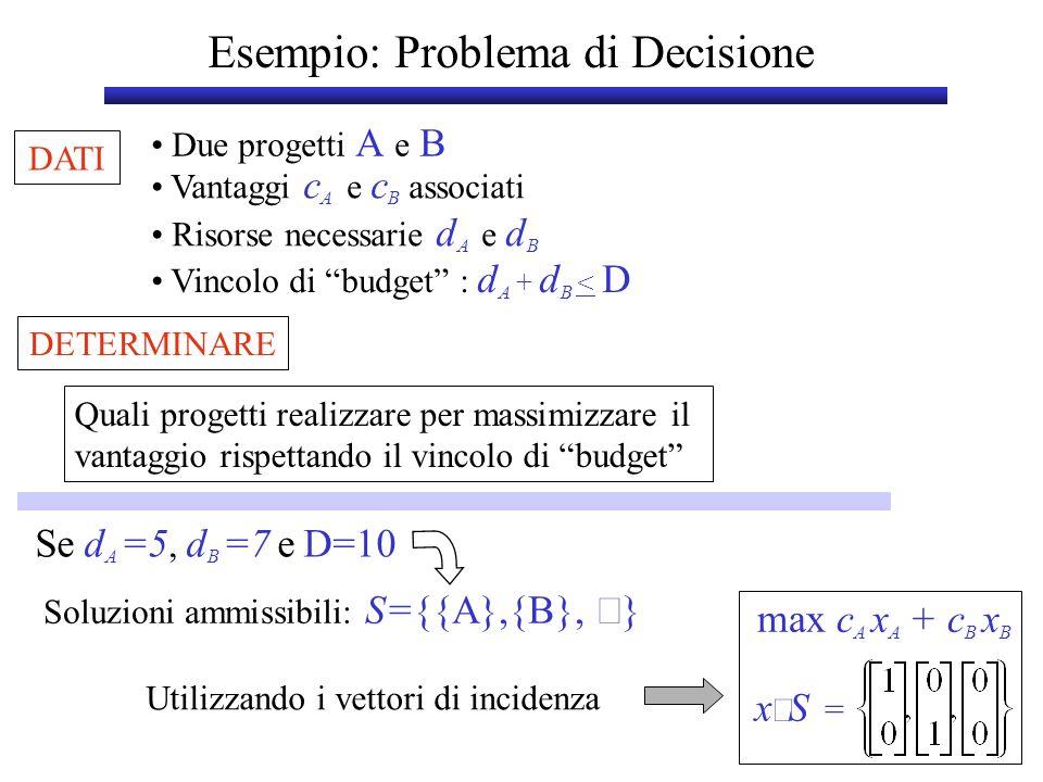 Esempio: Problema di Decisione
