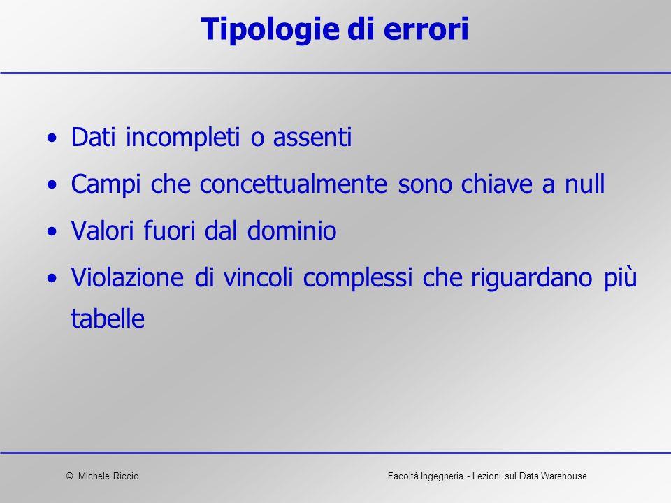 Tipologie di errori Dati incompleti o assenti