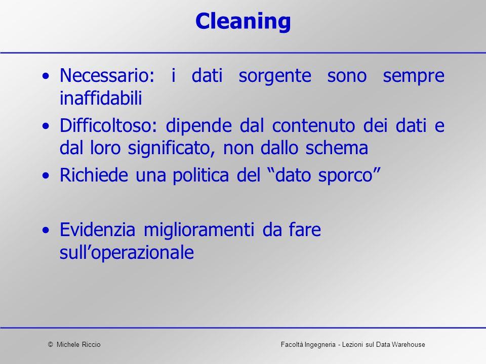 Cleaning Necessario: i dati sorgente sono sempre inaffidabili