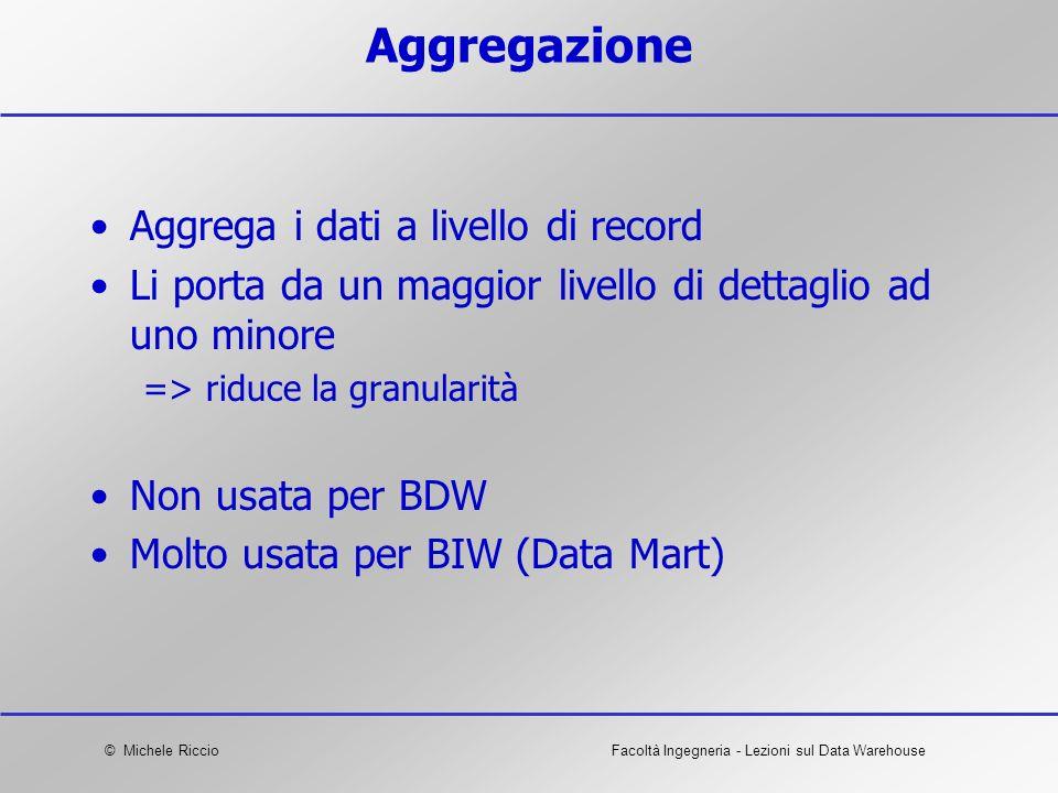Aggregazione Aggrega i dati a livello di record