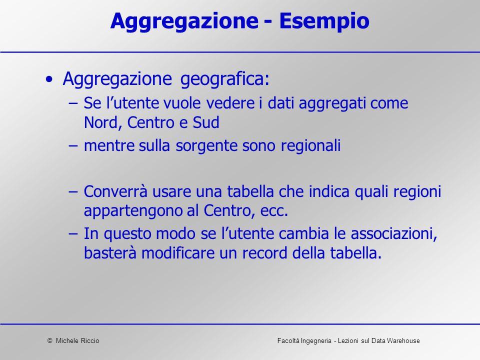 Aggregazione - Esempio