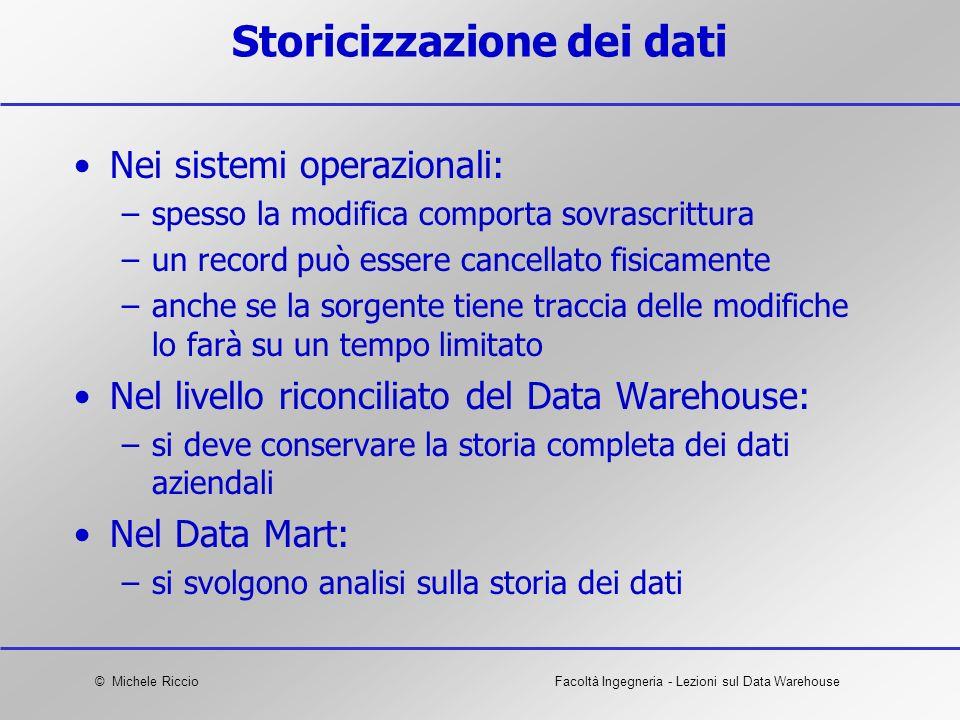 Storicizzazione dei dati