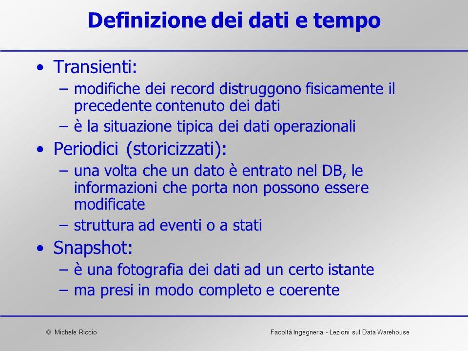 Definizione dei dati e tempo