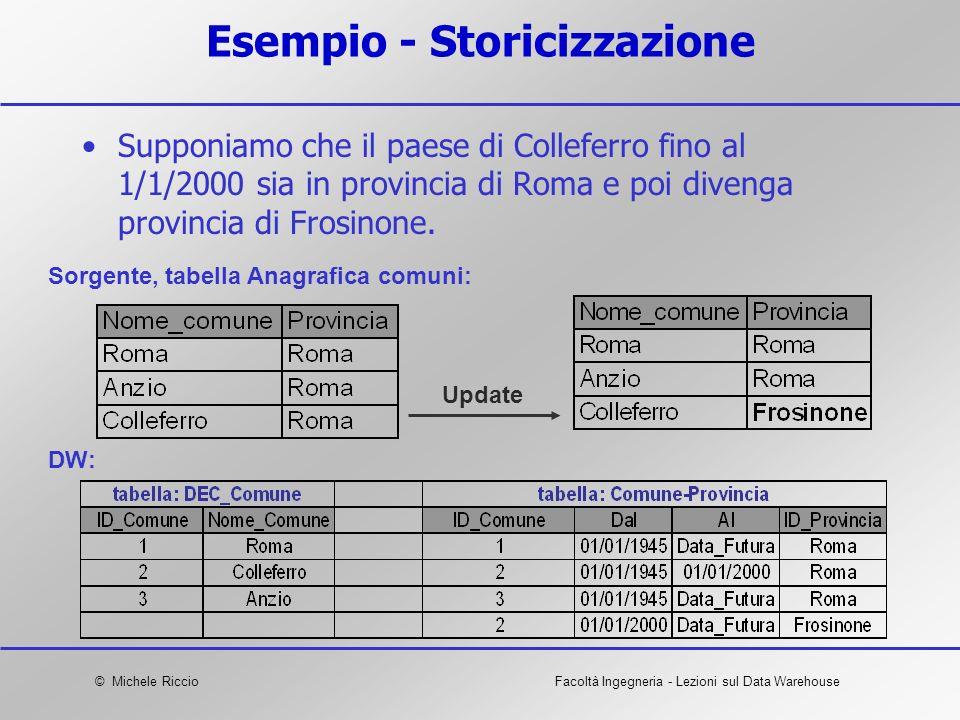 Esempio - Storicizzazione