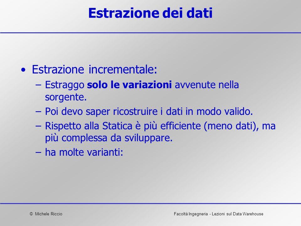 Estrazione dei dati Estrazione incrementale: