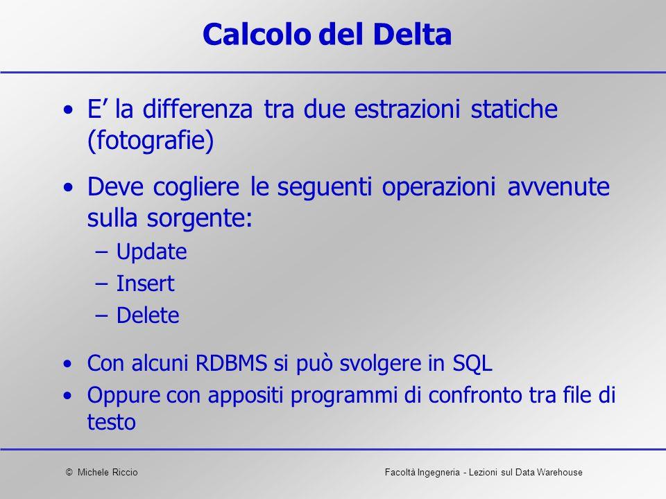 Calcolo del Delta E' la differenza tra due estrazioni statiche (fotografie) Deve cogliere le seguenti operazioni avvenute sulla sorgente: