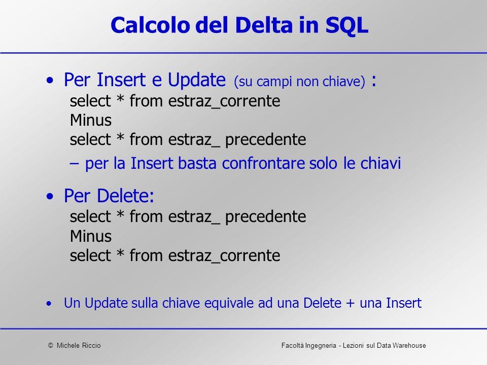 Calcolo del Delta in SQL