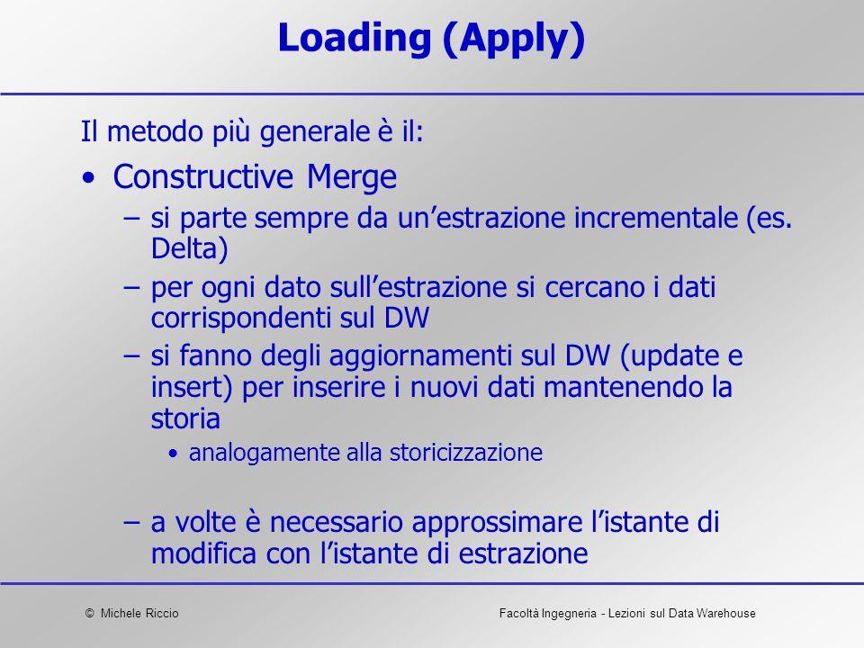 Loading (Apply) Constructive Merge Il metodo più generale è il: