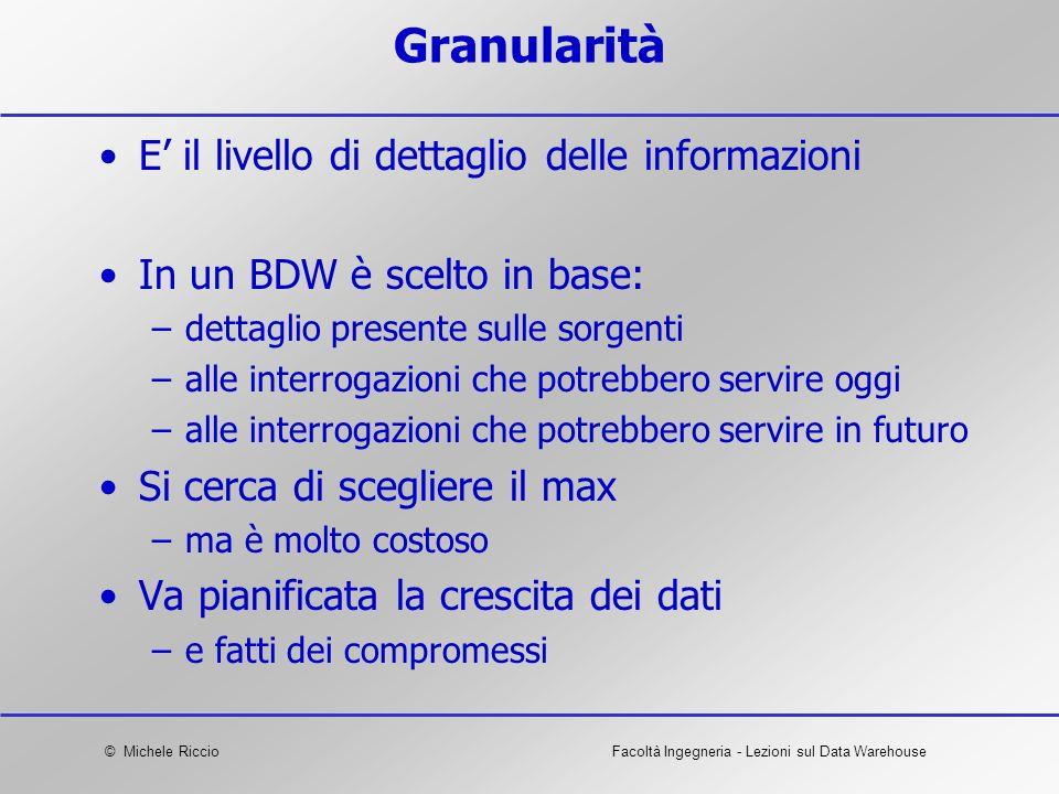 Granularità E' il livello di dettaglio delle informazioni